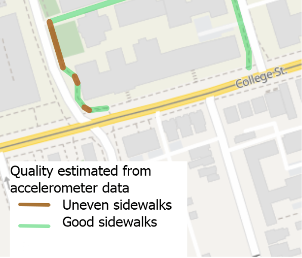 sidewalk terrain estimation
